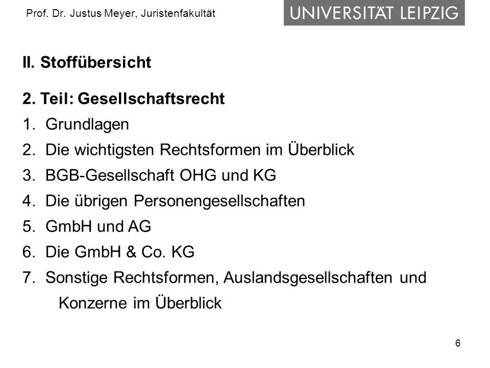 6 Prof. Dr. Justus Meyer, Juristenfakultät II. Stoffübersicht 2. Teil: Gesellschaftsrecht 1. Grundlagen 2. Die wichtigsten Rechtsformen im Überblick 3