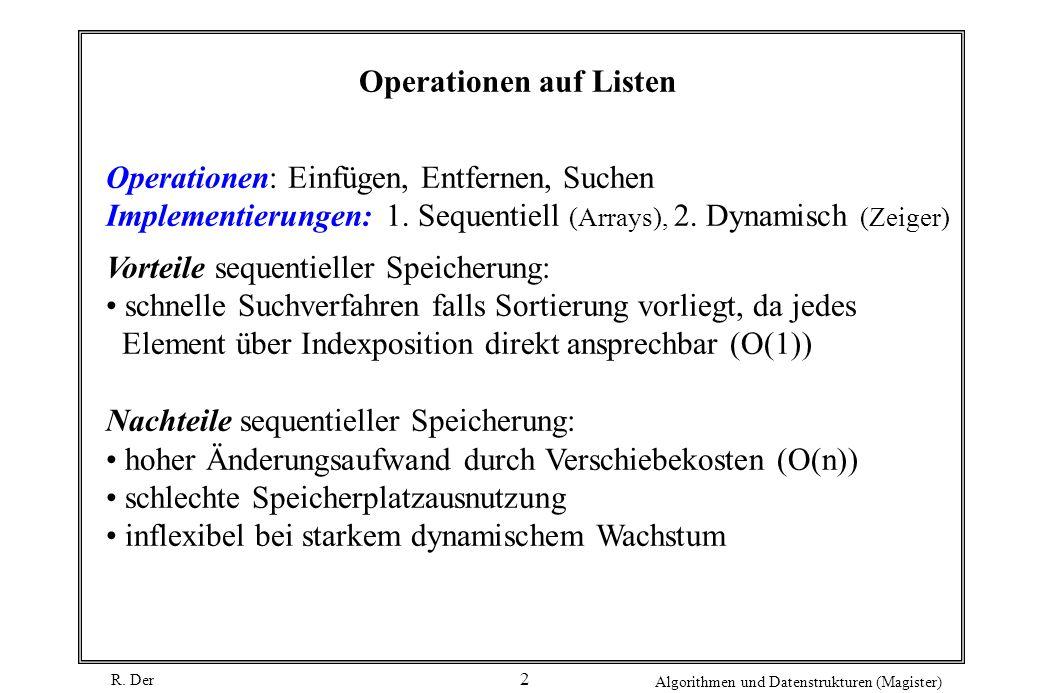 R. Der Algorithmen und Datenstrukturen (Magister) 2 Operationen auf Listen Operationen: Einfügen, Entfernen, Suchen Implementierungen: 1. Sequentiell