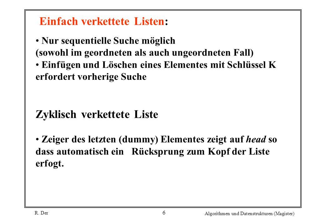 R. Der Algorithmen und Datenstrukturen (Magister) 6 Einfach verkettete Listen: Nur sequentielle Suche möglich (sowohl im geordneten als auch ungeordne