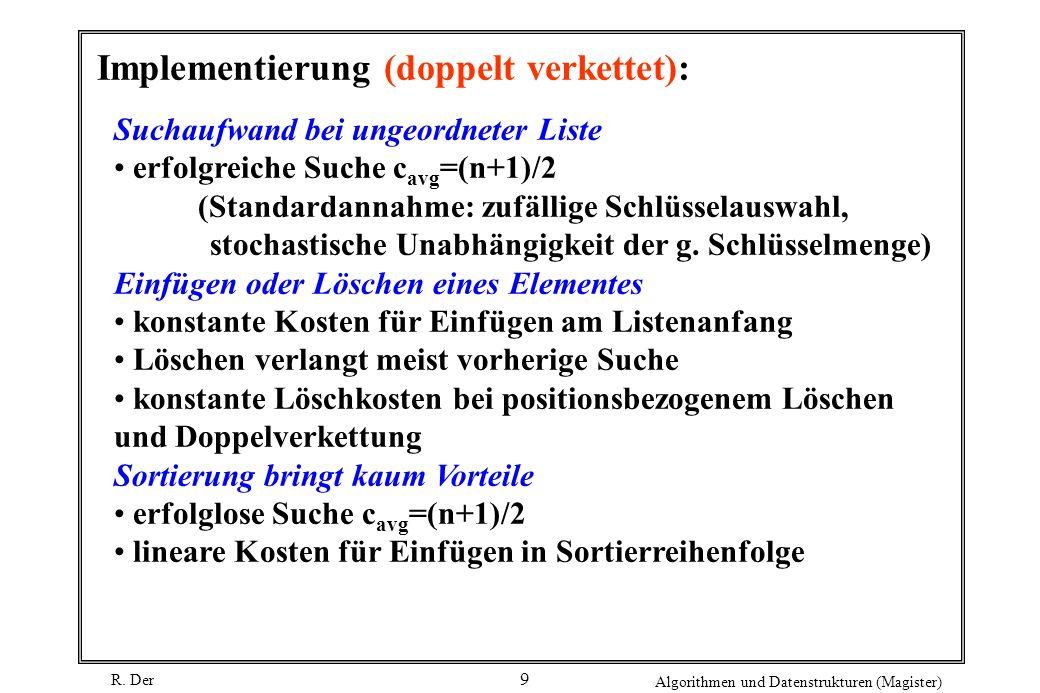 R. Der Algorithmen und Datenstrukturen (Magister) 9 Implementierung (doppelt verkettet): Suchaufwand bei ungeordneter Liste erfolgreiche Suche c avg =
