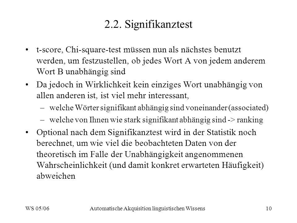 WS 05/06Automatische Akquisition linguistischen Wissens10 2.2. Signifikanztest t-score, Chi-square-test müssen nun als nächstes benutzt werden, um fes