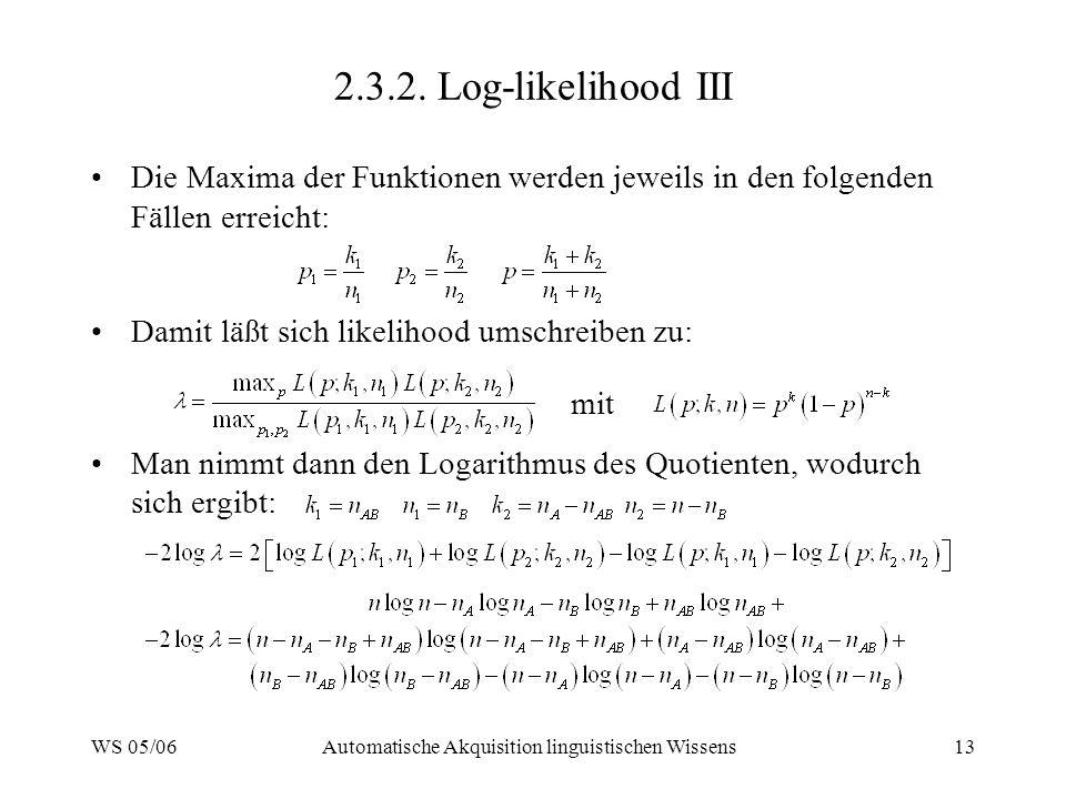 WS 05/06Automatische Akquisition linguistischen Wissens13 2.3.2. Log-likelihood III Die Maxima der Funktionen werden jeweils in den folgenden Fällen e