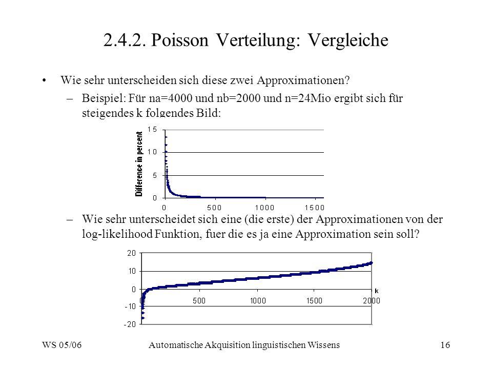 WS 05/06Automatische Akquisition linguistischen Wissens16 2.4.2. Poisson Verteilung: Vergleiche Wie sehr unterscheiden sich diese zwei Approximationen