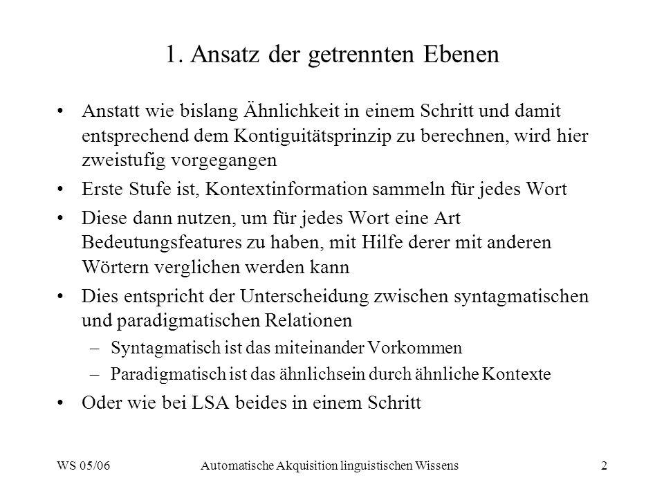 WS 05/06Automatische Akquisition linguistischen Wissens2 1. Ansatz der getrennten Ebenen Anstatt wie bislang Ähnlichkeit in einem Schritt und damit en