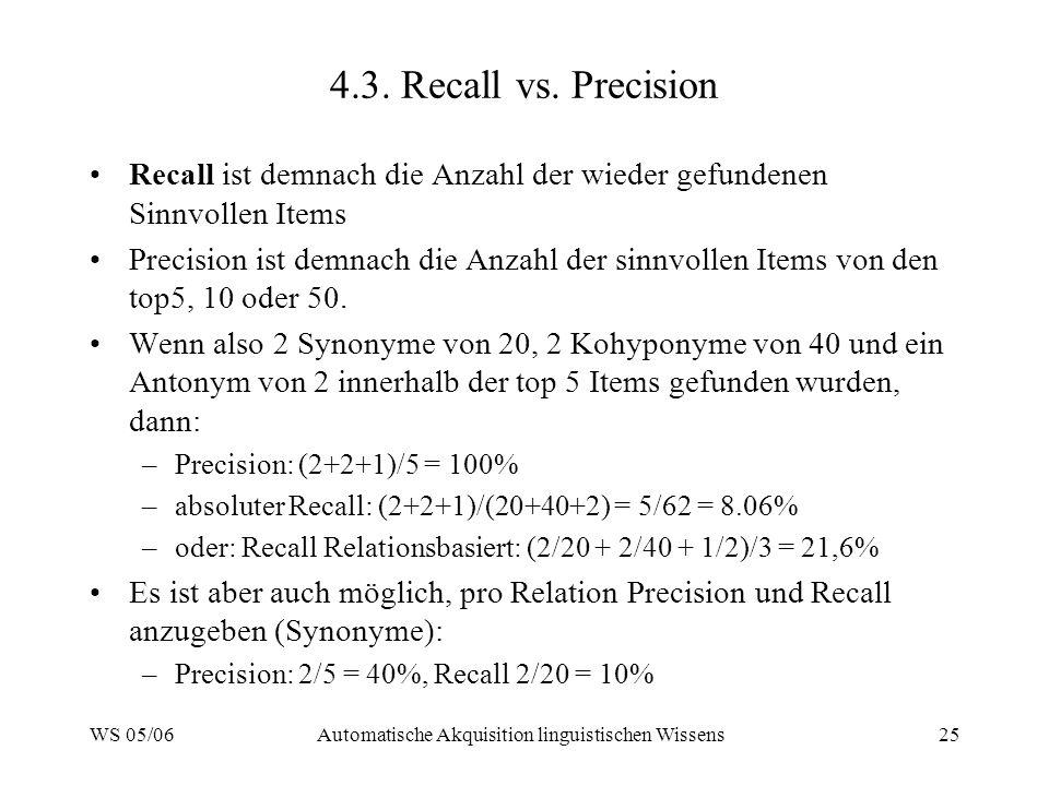 WS 05/06Automatische Akquisition linguistischen Wissens25 4.3. Recall vs. Precision Recall ist demnach die Anzahl der wieder gefundenen Sinnvollen Ite