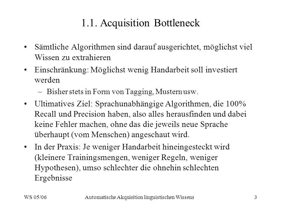 WS 05/06Automatische Akquisition linguistischen Wissens3 1.1. Acquisition Bottleneck Sämtliche Algorithmen sind darauf ausgerichtet, möglichst viel Wi