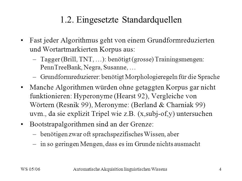 WS 05/06Automatische Akquisition linguistischen Wissens4 1.2. Eingesetzte Standardquellen Fast jeder Algorithmus geht von einem Grundformreduzierten u