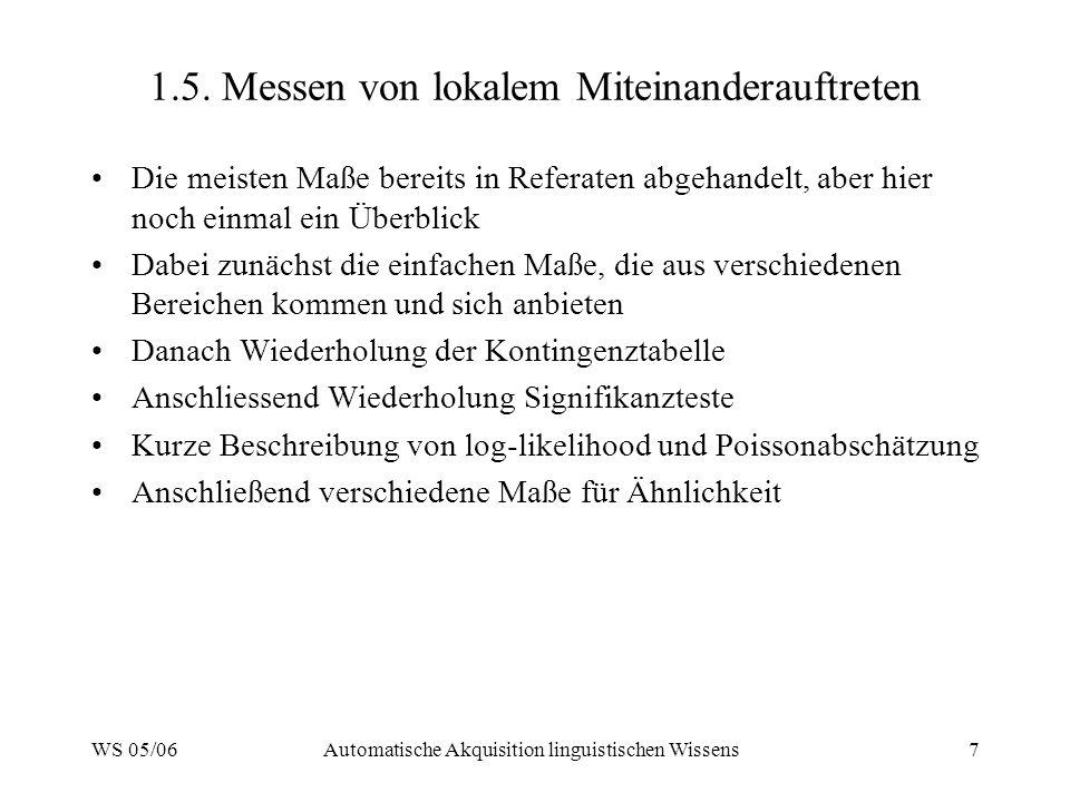 WS 05/06Automatische Akquisition linguistischen Wissens7 1.5. Messen von lokalem Miteinanderauftreten Die meisten Maße bereits in Referaten abgehandel
