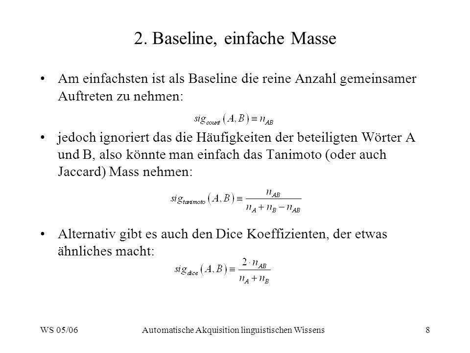 WS 05/06Automatische Akquisition linguistischen Wissens8 2. Baseline, einfache Masse Am einfachsten ist als Baseline die reine Anzahl gemeinsamer Auft