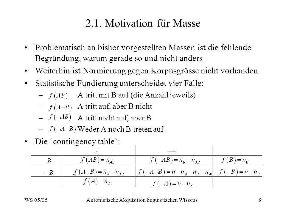 WS 05/06Automatische Akquisition linguistischen Wissens9 2.1. Motivation für Masse Problematisch an bisher vorgestellten Massen ist die fehlende Begrü