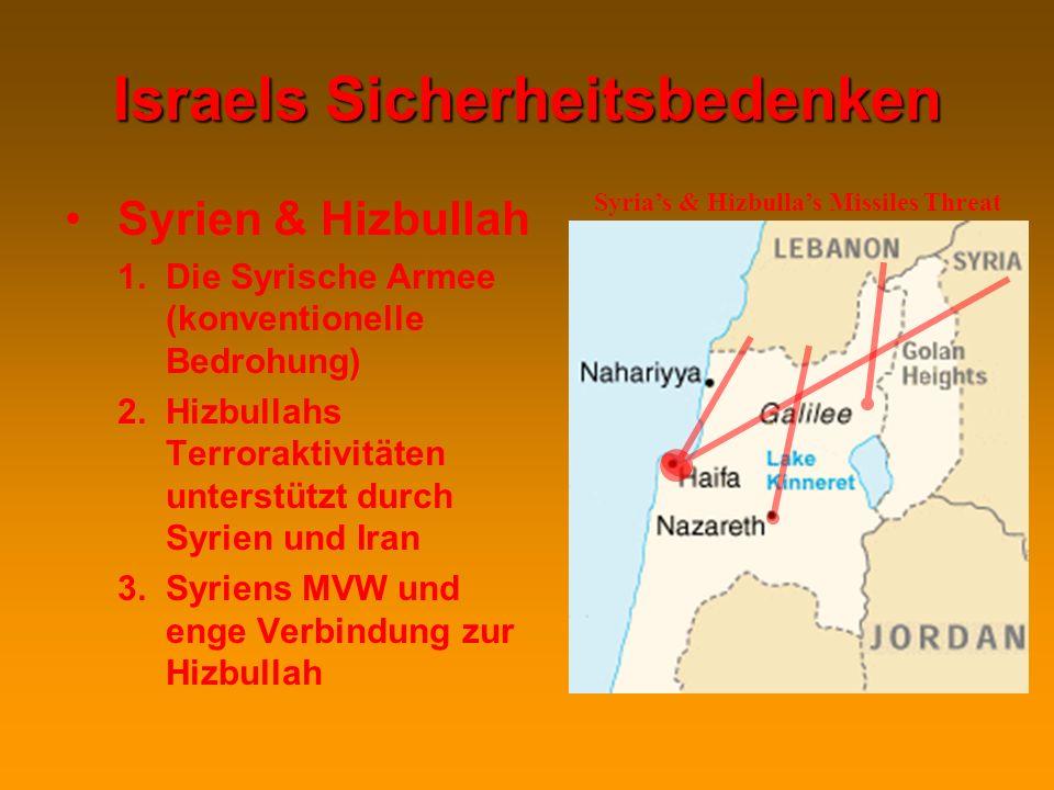 Hizbullah (Gottespartei) Gegründet: 1982, nach dem Frieden für Galiläa – Krieg in Libanon Führer: Hassan Nasrallah Basis: Libanon Ideologischer Einflu