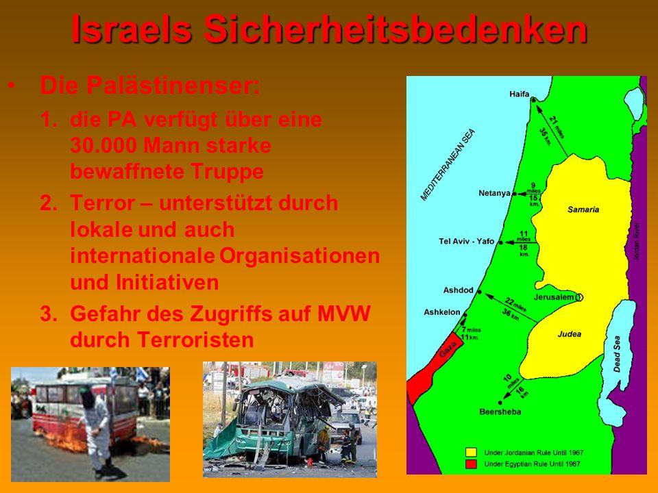 Israels Sicherheitsbedenken Syrien & Hizbullah 1.Die Syrische Armee (konventionelle Bedrohung) 2.Hizbullahs Terroraktivitäten unterstützt durch Syrien