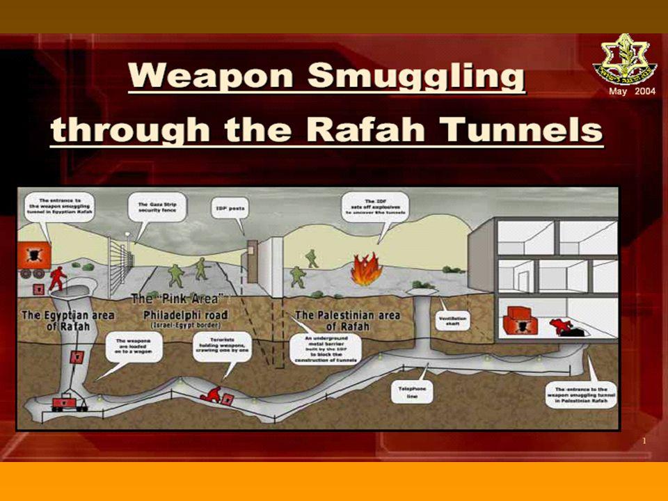 Der Abkopplungsplan Der Gaza-Streifen Israel wird den Gaza-Streifen räumen, inklusive aller existierenden israelischen Siedlungen. Israel wird sich au