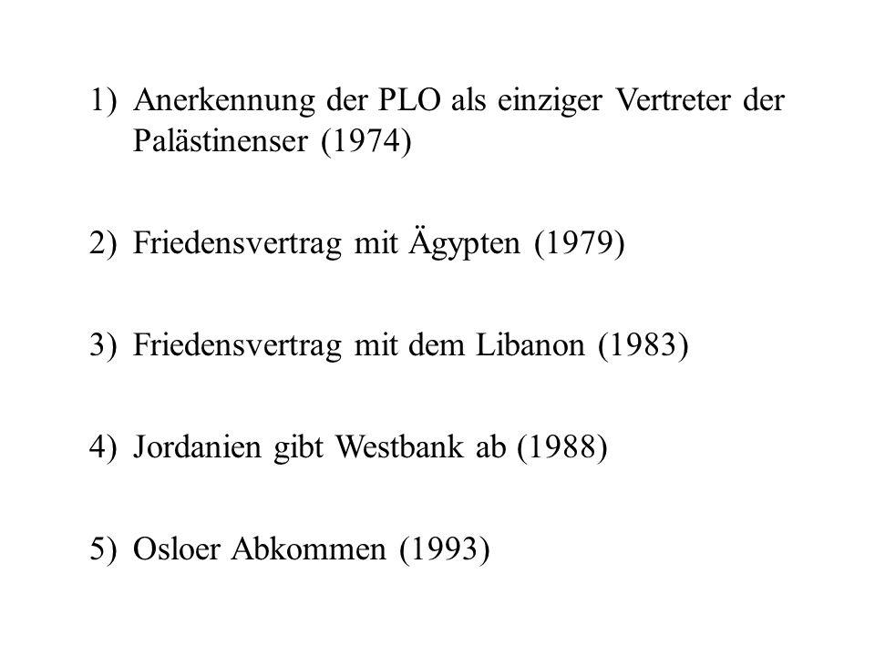 1)Anerkennung der PLO als einziger Vertreter der Palästinenser (1974) 2)Friedensvertrag mit Ägypten (1979) 3)Friedensvertrag mit dem Libanon (1983) 4)