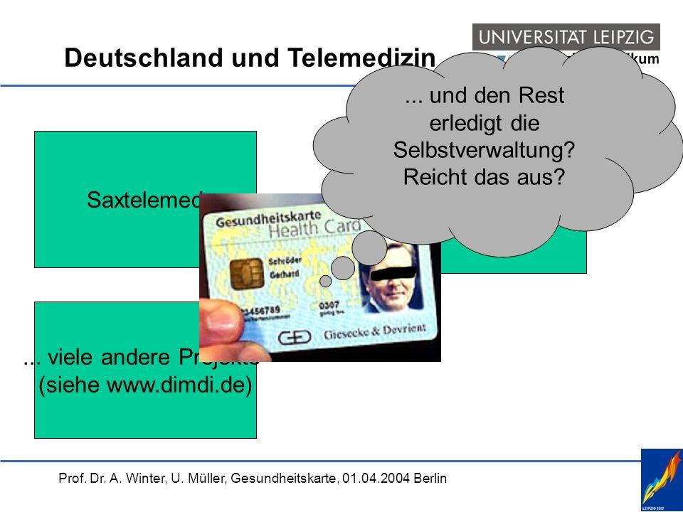 Prof. Dr. A. Winter, U. Müller, Gesundheitskarte, 01.04.2004 Berlin Deutschland und Telemedizin Saxtelemed eHealth.nrw... viele andere Projekte (siehe