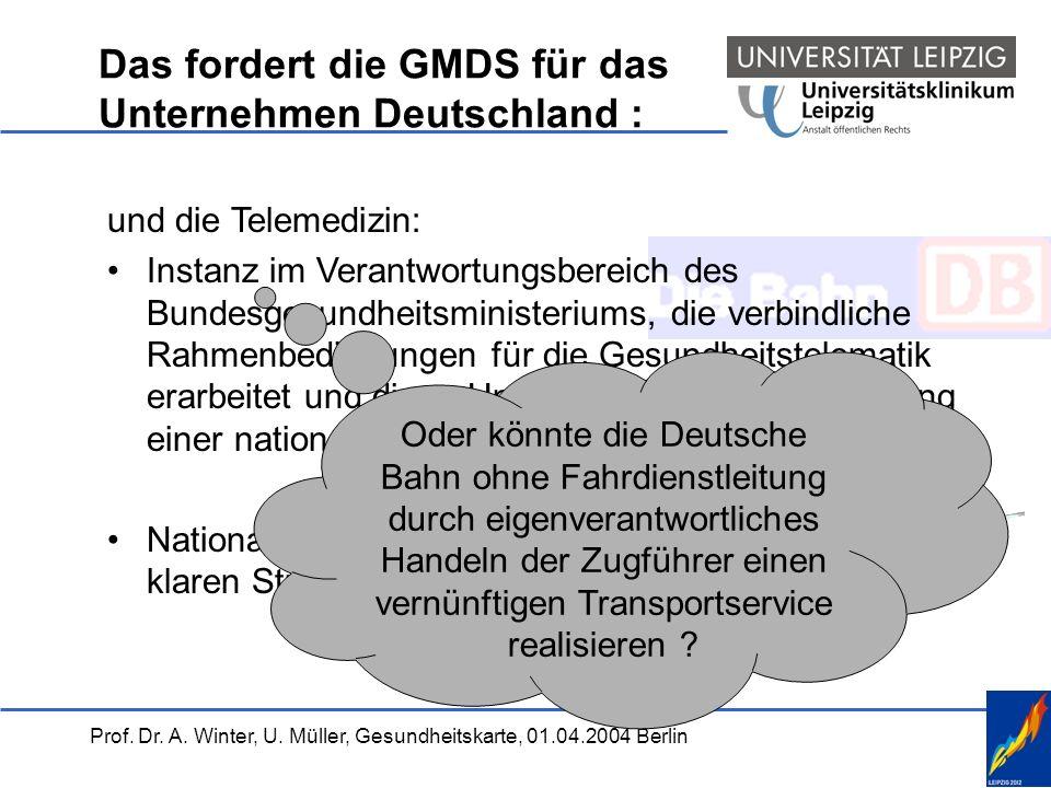Prof. Dr. A. Winter, U. Müller, Gesundheitskarte, 01.04.2004 Berlin Das fordert die GMDS für das Unternehmen Deutschland : und die Telemedizin: Instan
