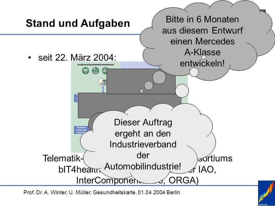 Prof. Dr. A. Winter, U. Müller, Gesundheitskarte, 01.04.2004 Berlin Stand und Aufgaben seit 22. März 2004: Telematik-Rahmenarchitektur des Konsortiums