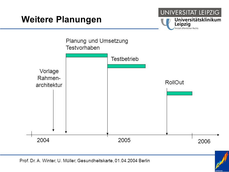 Prof. Dr. A. Winter, U. Müller, Gesundheitskarte, 01.04.2004 Berlin Weitere Planungen 20042005 2006 Vorlage Rahmen- architektur Planung und Umsetzung