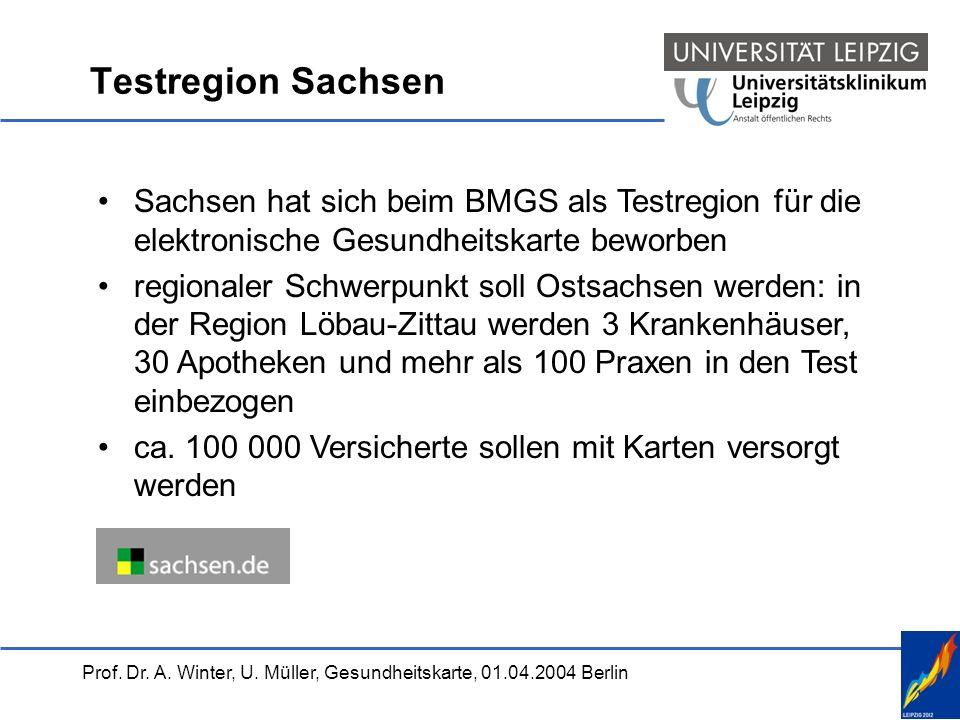Prof. Dr. A. Winter, U. Müller, Gesundheitskarte, 01.04.2004 Berlin Testregion Sachsen Sachsen hat sich beim BMGS als Testregion für die elektronische