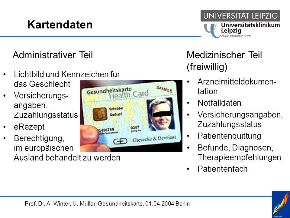 Prof. Dr. A. Winter, U. Müller, Gesundheitskarte, 01.04.2004 Berlin Kartendaten Lichtbild und Kennzeichen für das Geschlecht Versicherungs- angaben, Z