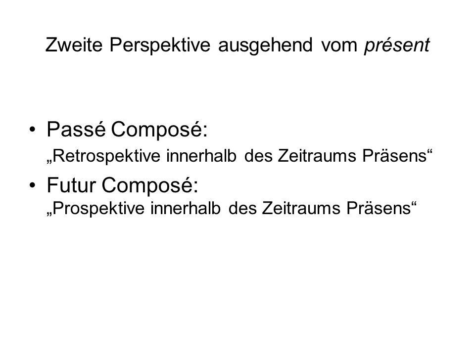 Zweite Perspektive ausgehend vom présent Passé Composé: Retrospektive innerhalb des Zeitraums Präsens Futur Composé: Prospektive innerhalb des Zeitrau