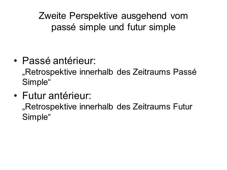 Zweite Perspektive ausgehend vom passé simple und futur simple Passé antérieur: Retrospektive innerhalb des Zeitraums Passé Simple Futur antérieur: Re