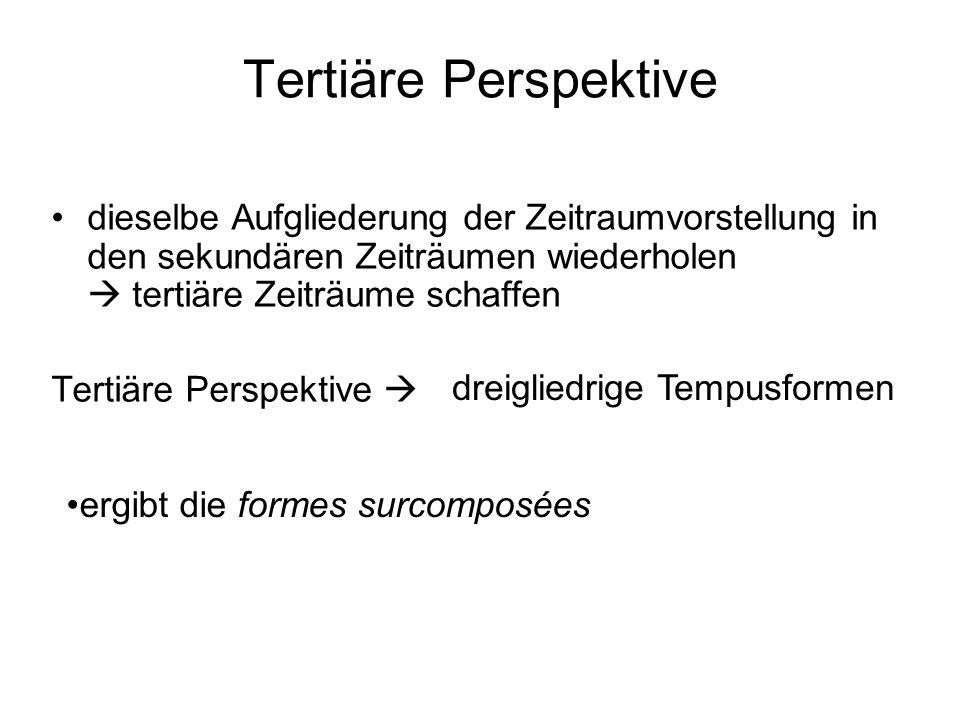 Tertiäre Perspektive dieselbe Aufgliederung der Zeitraumvorstellung in den sekundären Zeiträumen wiederholen tertiäre Zeiträume schaffen Tertiäre Pers