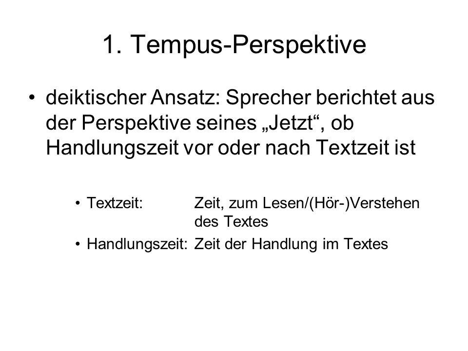 1. Tempus-Perspektive deiktischer Ansatz: Sprecher berichtet aus der Perspektive seines Jetzt, ob Handlungszeit vor oder nach Textzeit ist Textzeit: Z