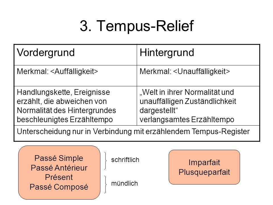 3. Tempus-Relief VordergrundHintergrund Merkmal: Handlungskette, Ereignisse erzählt, die abweichen von Normalität des Hintergrundes beschleunigtes Erz