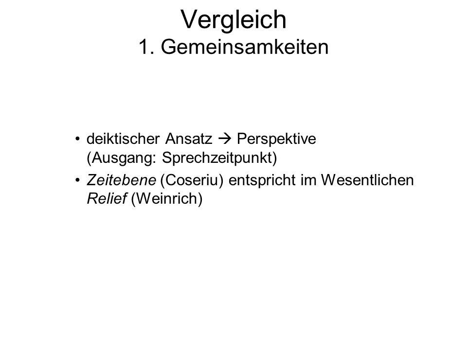 Vergleich 1. Gemeinsamkeiten deiktischer Ansatz Perspektive (Ausgang: Sprechzeitpunkt) Zeitebene (Coseriu) entspricht im Wesentlichen Relief (Weinrich