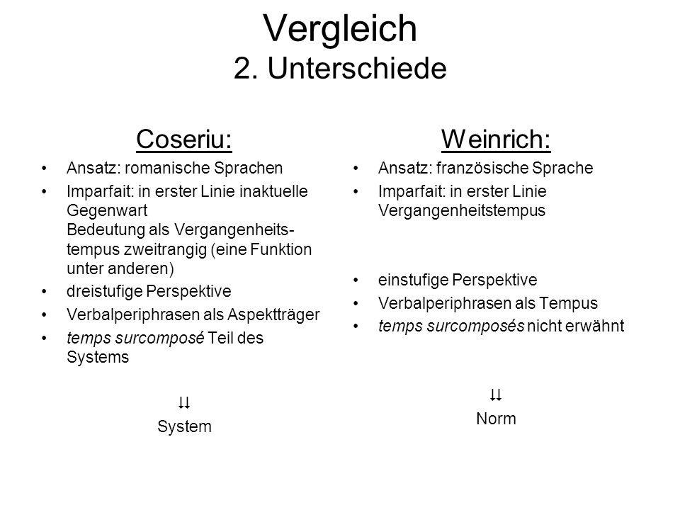 Vergleich 2. Unterschiede Coseriu: Ansatz: romanische Sprachen Imparfait: in erster Linie inaktuelle Gegenwart Bedeutung als Vergangenheits- tempus zw