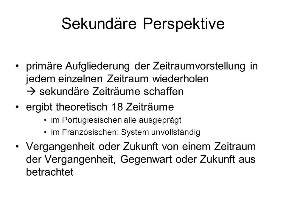 Sekundäre Perspektive primäre Aufgliederung der Zeitraumvorstellung in jedem einzelnen Zeitraum wiederholen sekundäre Zeiträume schaffen ergibt theore
