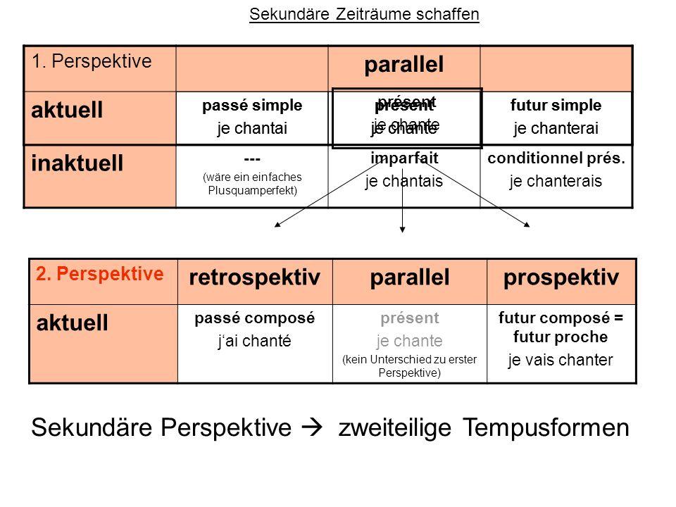 2. Perspektive retrospektivparallelprospektiv aktuell passé composé jai chanté présent je chante (kein Unterschied zu erster Perspektive) futur compos