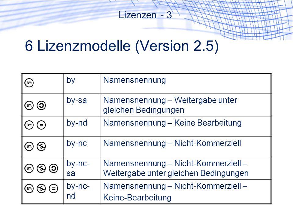 6 Lizenzmodelle (Version 2.5) Lizenzen - 3 byNamensnennung by-saNamensnennung – Weitergabe unter gleichen Bedingungen by-ndNamensnennung – Keine Bearbeitung by-ncNamensnennung – Nicht-Kommerziell by-nc- sa Namensnennung – Nicht-Kommerziell – Weitergabe unter gleichen Bedingungen by-nc- nd Namensnennung – Nicht-Kommerziell – Keine-Bearbeitung