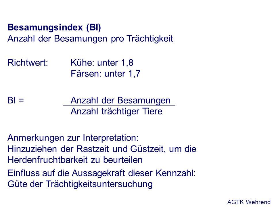Besamungsindex (BI) Anzahl der Besamungen pro Trächtigkeit Richtwert: Kühe: unter 1,8 Färsen: unter 1,7 BI = Anzahl der Besamungen Anzahl trächtiger T
