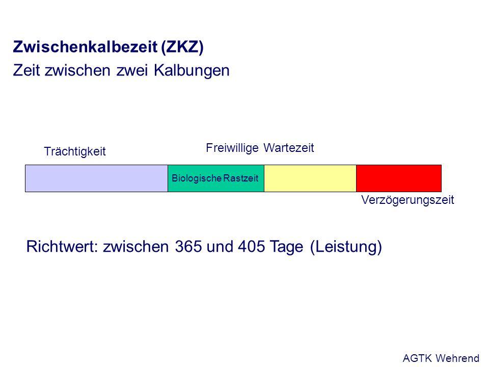 Zwischenkalbezeit (ZKZ) Zeit zwischen zwei Kalbungen Freiwillige Wartezeit Verzögerungszeit Trächtigkeit Richtwert: zwischen 365 und 405 Tage (Leistung) Biologische Rastzeit AGTK Wehrend