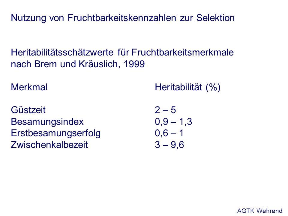 Nutzung von Fruchtbarkeitskennzahlen zur Selektion Heritabilitätsschätzwerte für Fruchtbarkeitsmerkmale nach Brem und Kräuslich, 1999 MerkmalHeritabilität (%) Güstzeit2 – 5 Besamungsindex0,9 – 1,3 Erstbesamungserfolg0,6 – 1 Zwischenkalbezeit3 – 9,6 AGTK Wehrend