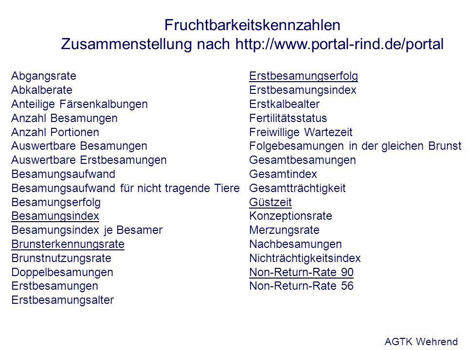 Fruchtbarkeitskennzahlen Zusammenstellung nach http://www.portal-rind.de/portal Abgangsrate Abkalberate Anteilige Färsenkalbungen Anzahl Besamungen An