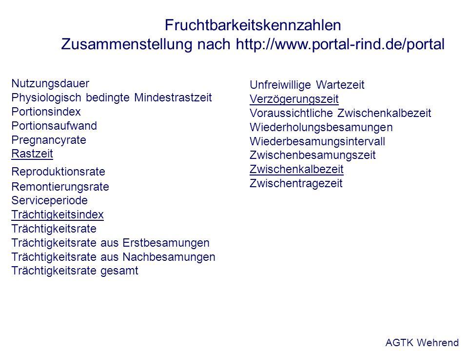 Fruchtbarkeitskennzahlen Zusammenstellung nach http://www.portal-rind.de/portal Nutzungsdauer Physiologisch bedingte Mindestrastzeit Portionsindex Por