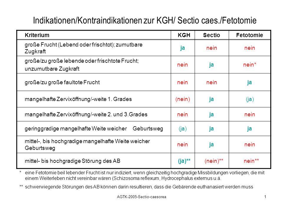 AGTK-2005-Sectio-caesorea1 Indikationen/Kontraindikationen zur KGH/ Sectio caes./Fetotomie KriteriumKGHSectioFetotomie große Frucht (Lebend oder frisc