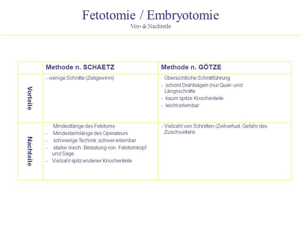 Fetotomie / Embryotomie Vor- & Nachteile - Vielzahl von Schnitten (Zeitverlust, Gefahr des Zuschwellens - Mindestlänge des Fetotoms - Mindestarmlänge