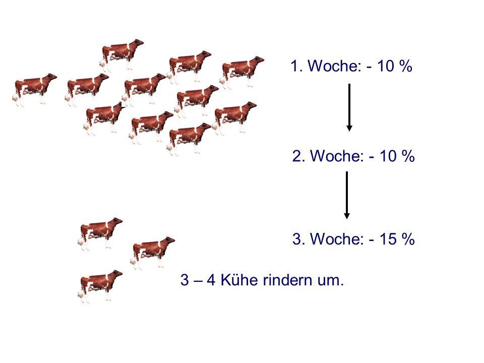 1. Woche: - 10 % 2. Woche: - 10 % 3. Woche: - 15 % 3 – 4 Kühe rindern um.