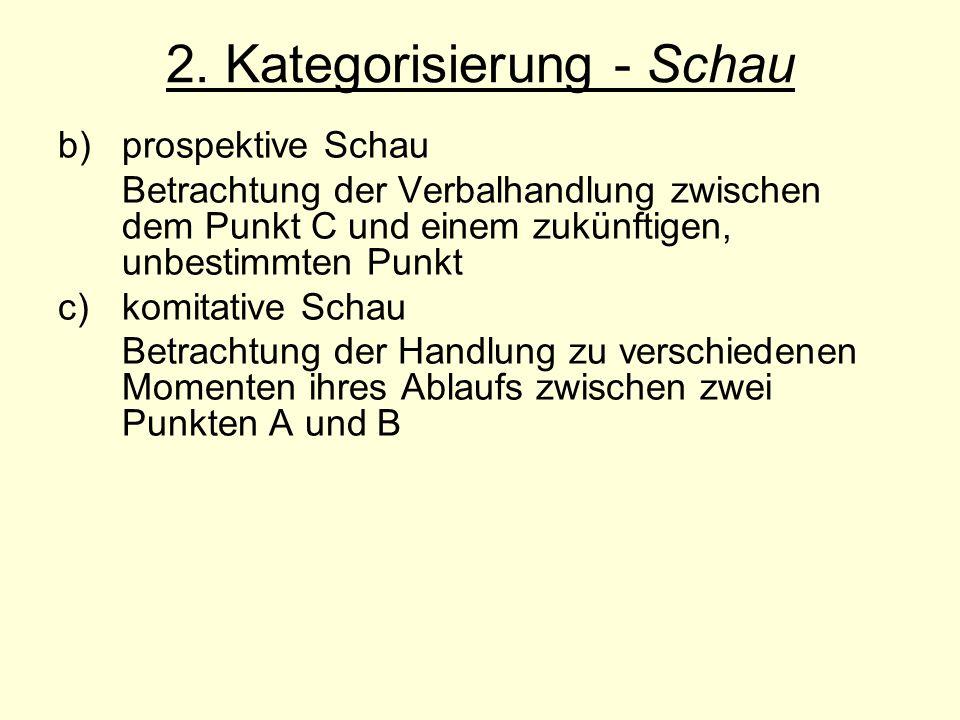 2. Kategorisierung - Schau b) prospektive Schau Betrachtung der Verbalhandlung zwischen dem Punkt C und einem zukünftigen, unbestimmten Punkt c) komit