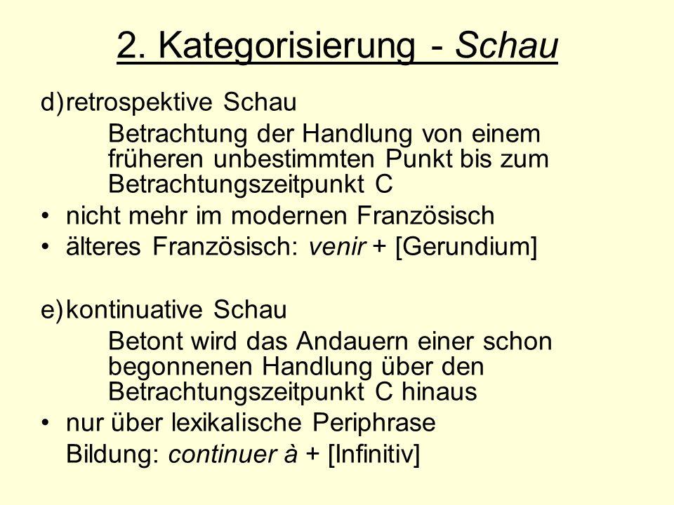 2. Kategorisierung - Schau d)retrospektive Schau Betrachtung der Handlung von einem früheren unbestimmten Punkt bis zum Betrachtungszeitpunkt C nicht