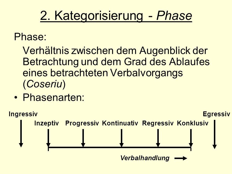 2. Kategorisierung - Phase Phase: Verhältnis zwischen dem Augenblick der Betrachtung und dem Grad des Ablaufes eines betrachteten Verbalvorgangs (Cose