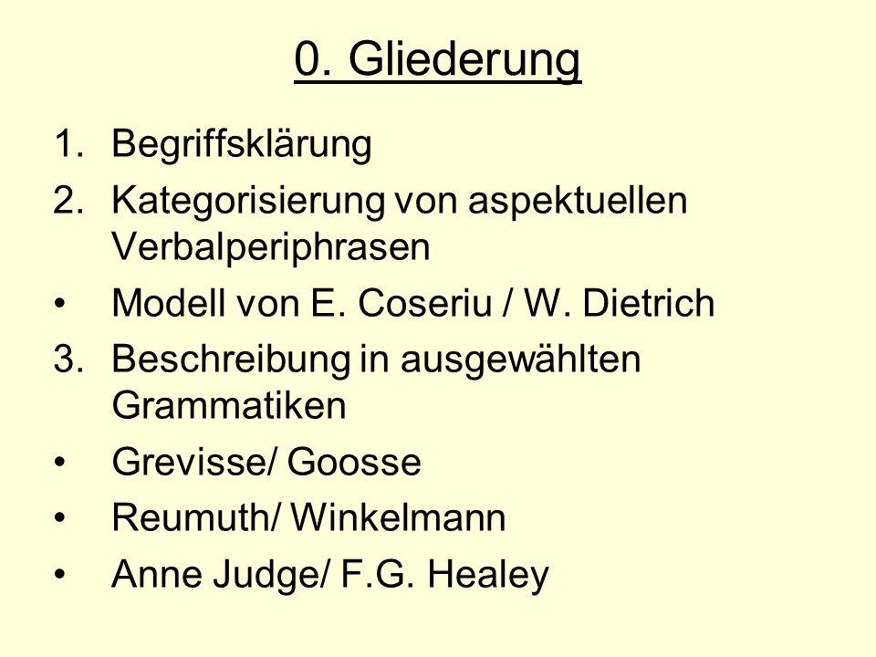 0. Gliederung 1.Begriffsklärung 2.Kategorisierung von aspektuellen Verbalperiphrasen Modell von E. Coseriu / W. Dietrich 3.Beschreibung in ausgewählte