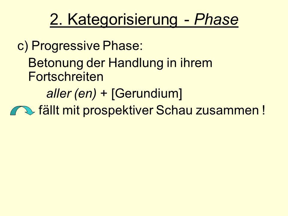 2. Kategorisierung - Phase c) Progressive Phase: Betonung der Handlung in ihrem Fortschreiten aller (en) + [Gerundium] fällt mit prospektiver Schau zu