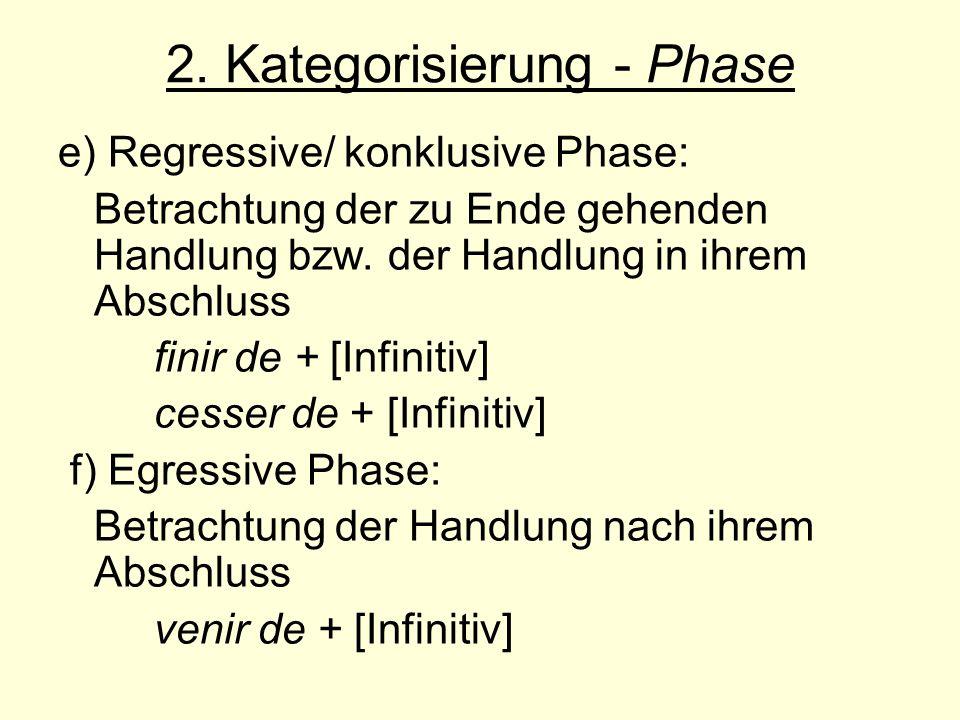 2. Kategorisierung - Phase e) Regressive/ konklusive Phase: Betrachtung der zu Ende gehenden Handlung bzw. der Handlung in ihrem Abschluss finir de +