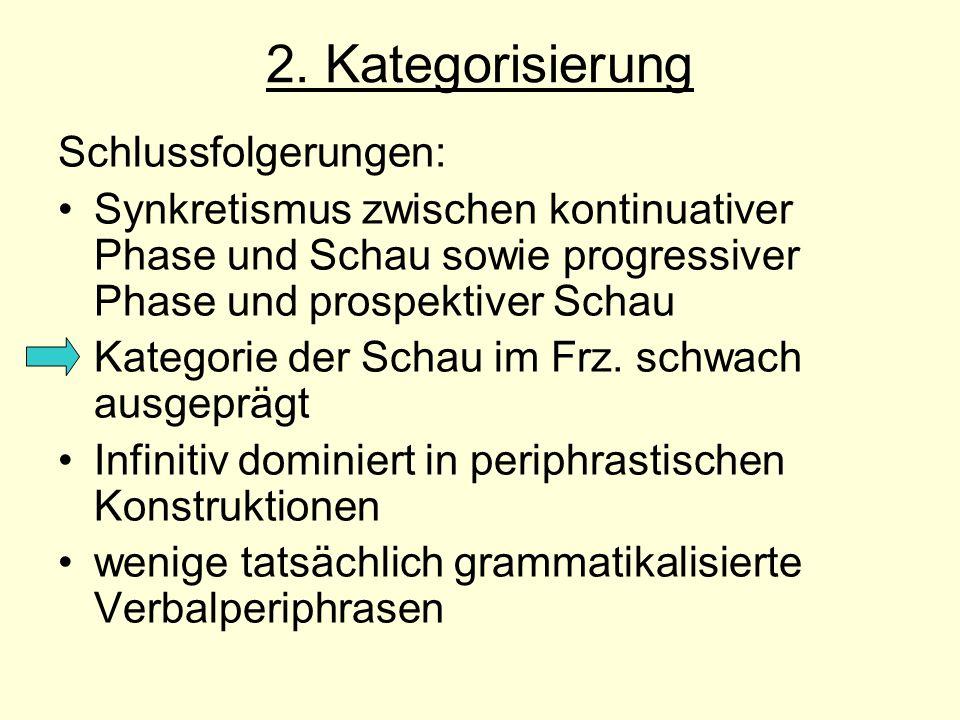 2. Kategorisierung Schlussfolgerungen: Synkretismus zwischen kontinuativer Phase und Schau sowie progressiver Phase und prospektiver Schau Kategorie d