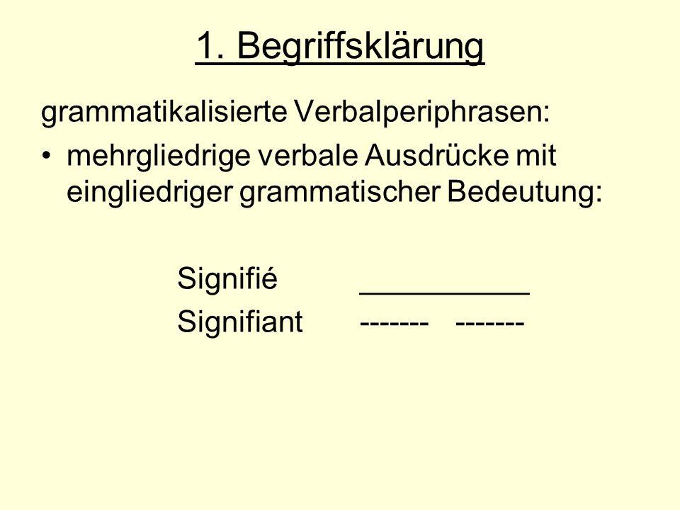 3.2 Reumuth/ Winkelmann Wiedergabe deutscher Adverbien über Verbalperiphrasen im Französischen: z.B.: gerade tun: être en train de gerade getan haben: andauernd tun: schließlich tun: weiterhin tun: beinahe tun: